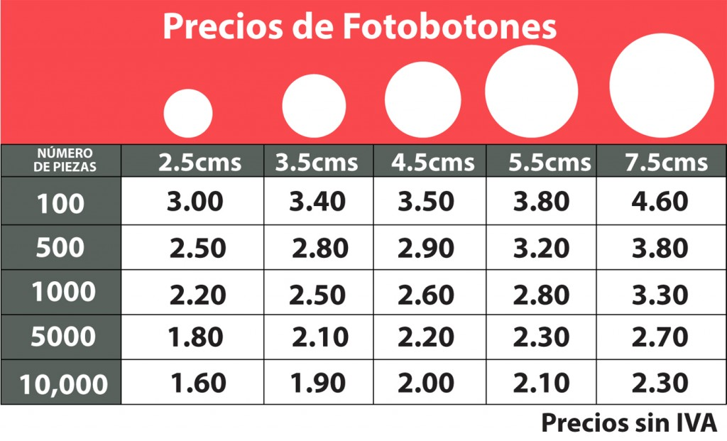 PRECIOS-FOTOBOTONES-1024x621